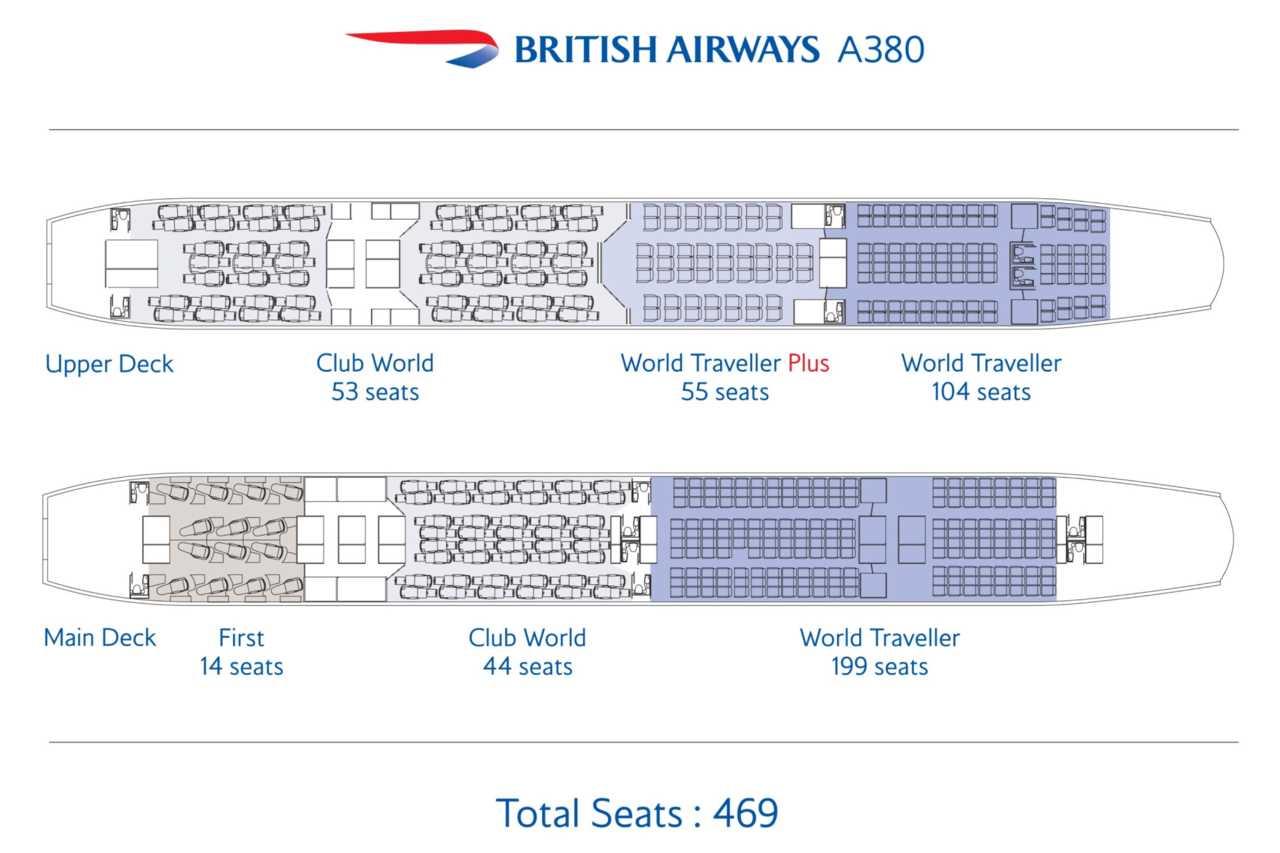 Boeing  Jet British Airways World Traveller